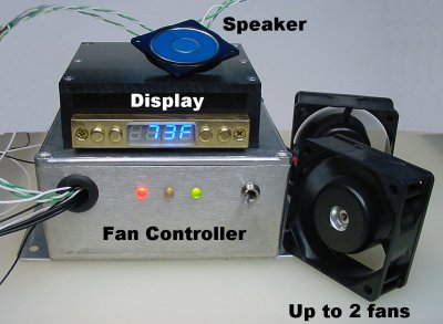 Professional dual fan controller with temperature display and speaker alarm