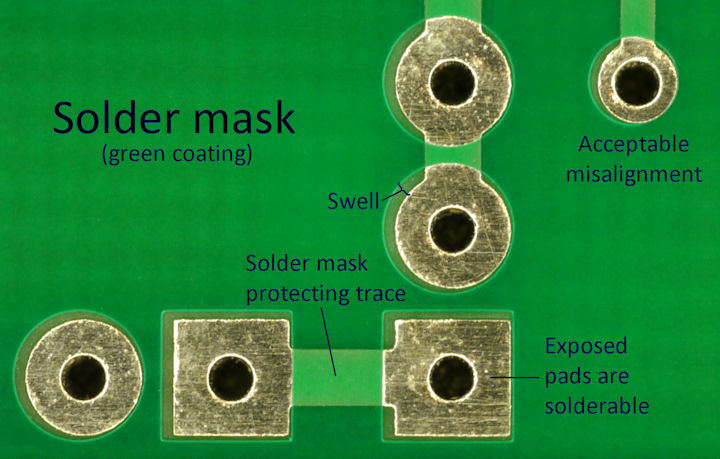 PCB Solder Mask and Silkscreen - Robot Room